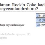 Eve Dönüş: Rock'n Coke 2011
